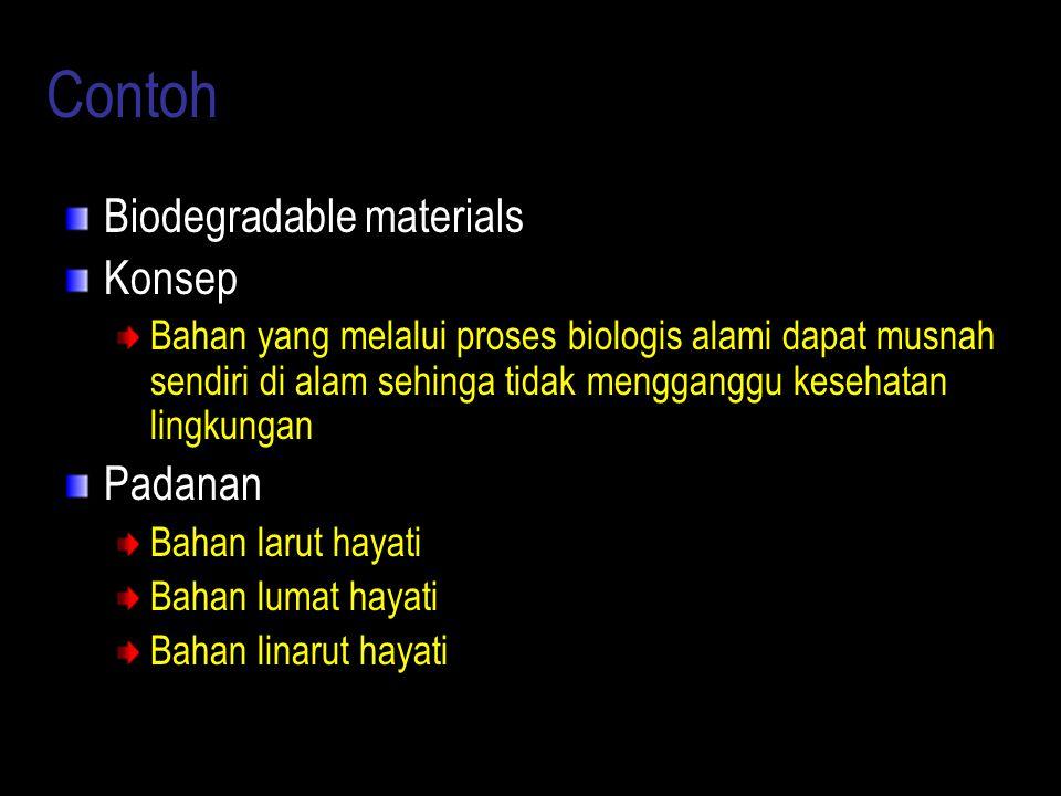 Contoh Biodegradable materials Konsep Padanan