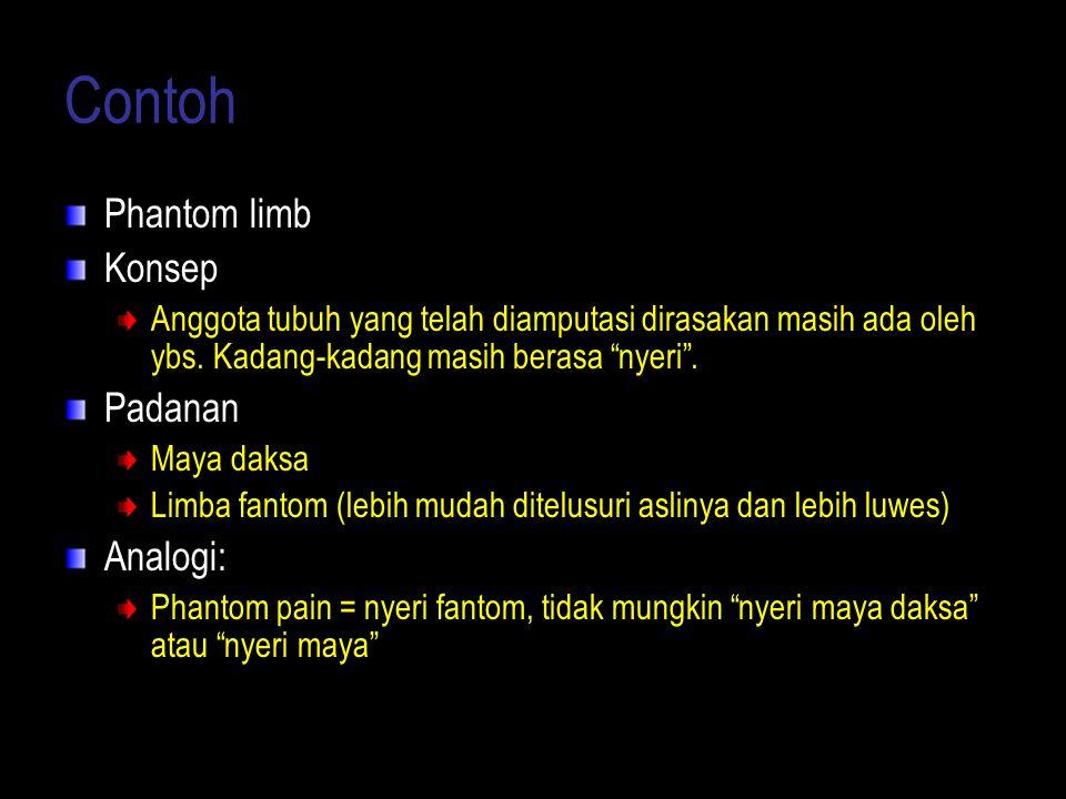 Contoh Phantom limb Konsep Padanan Analogi: