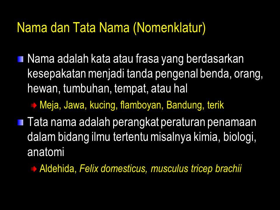 Nama dan Tata Nama (Nomenklatur)
