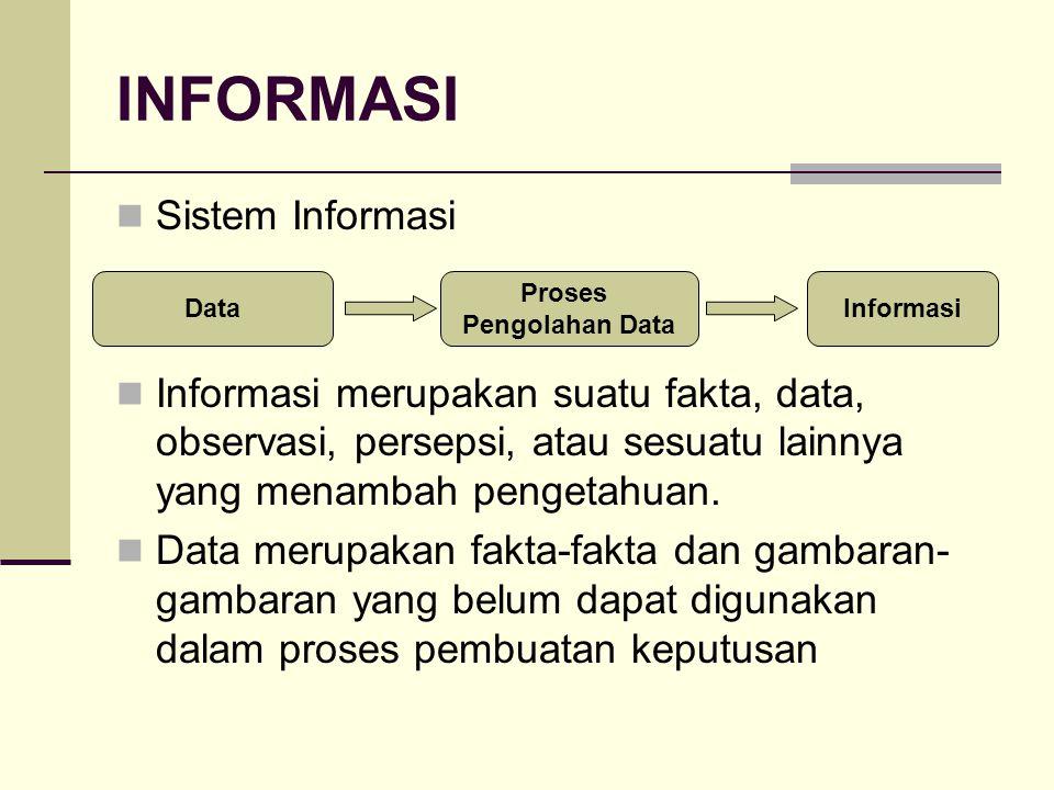 INFORMASI Sistem Informasi