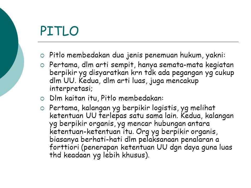 PITLO Pitlo membedakan dua jenis penemuan hukum, yakni: