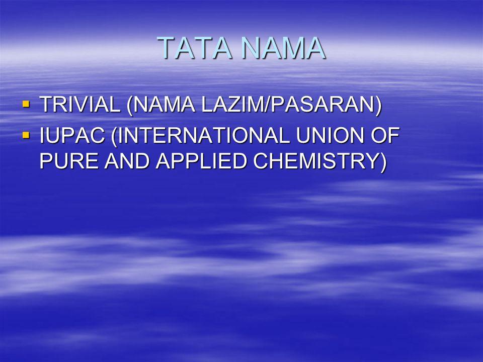 TATA NAMA TRIVIAL (NAMA LAZIM/PASARAN)