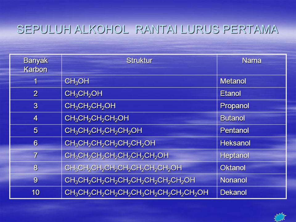 SEPULUH ALKOHOL RANTAI LURUS PERTAMA