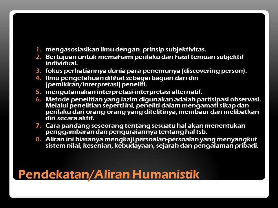 Pendekatan/Aliran Humanistik