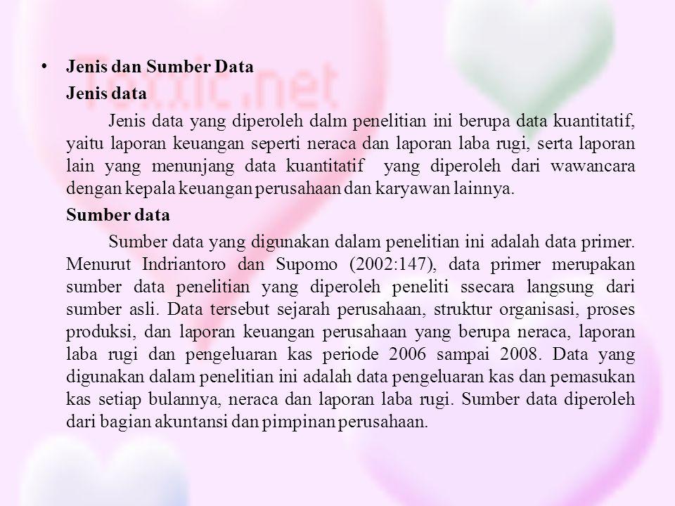 Jenis dan Sumber Data Jenis data.