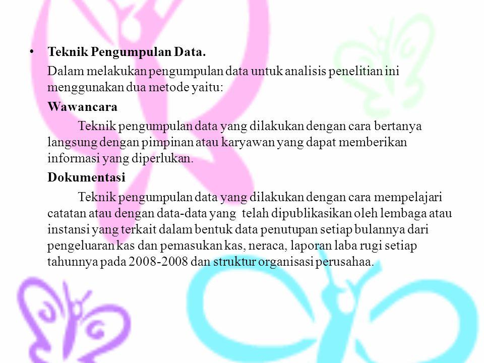 Teknik Pengumpulan Data.