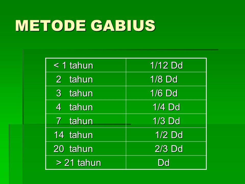METODE GABIUS < 1 tahun 1/12 Dd 2 tahun 1/8 Dd 3 tahun 1/6 Dd