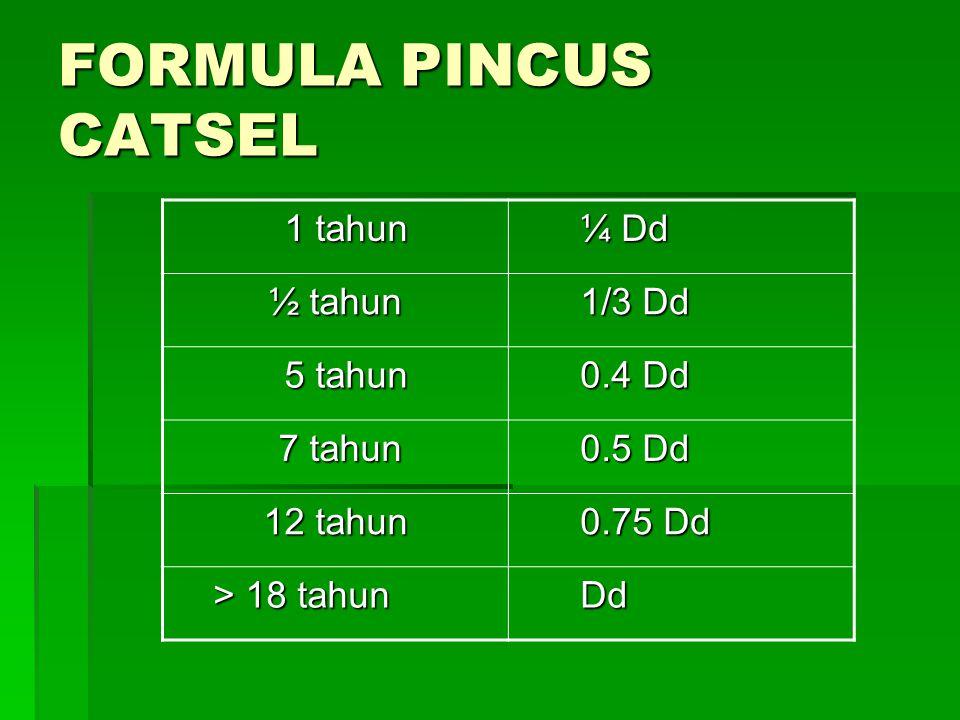 FORMULA PINCUS CATSEL 1 tahun ¼ Dd ½ tahun 1/3 Dd 5 tahun 0.4 Dd
