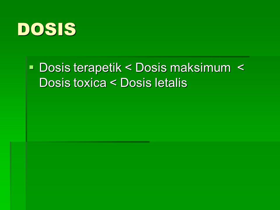 DOSIS Dosis terapetik < Dosis maksimum < Dosis toxica < Dosis letalis