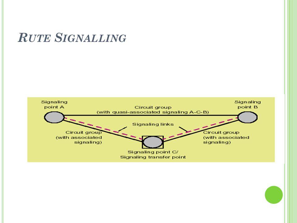 Rute Signalling