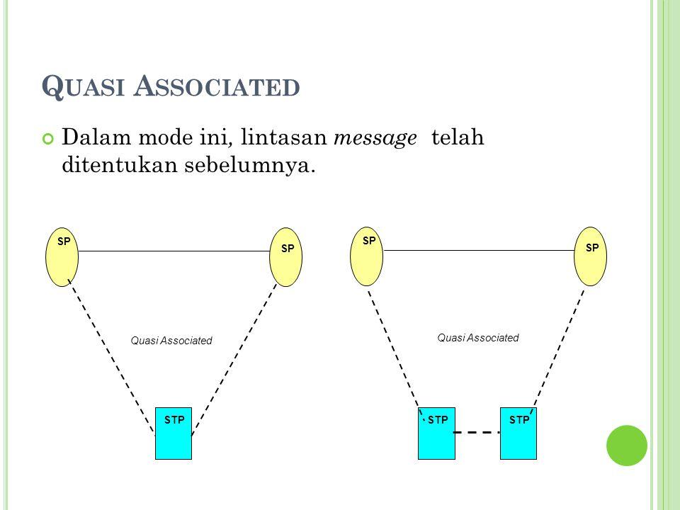Quasi Associated Dalam mode ini, lintasan message telah ditentukan sebelumnya. Quasi Associated.