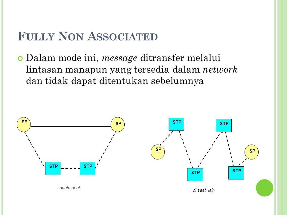 Fully Non Associated Dalam mode ini, message ditransfer melalui lintasan manapun yang tersedia dalam network dan tidak dapat ditentukan sebelumnya.