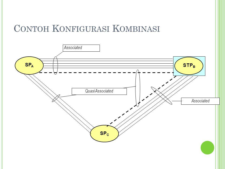 Contoh Konfigurasi Kombinasi