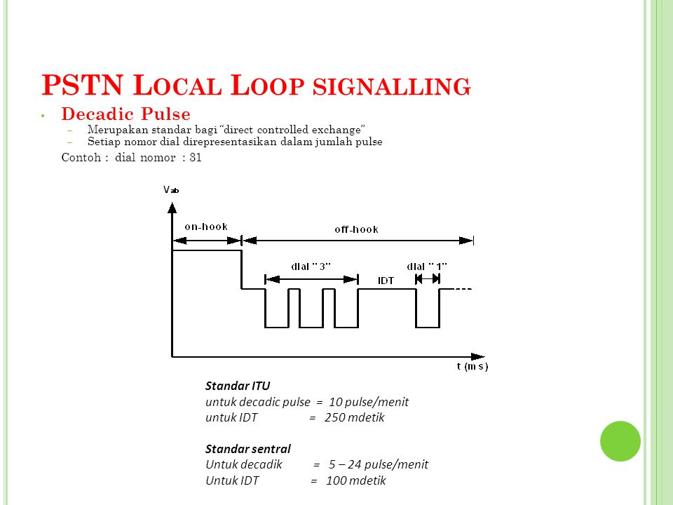 PSTN Local Loop signalling