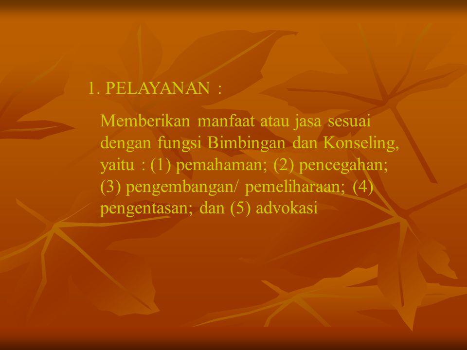 1. PELAYANAN :