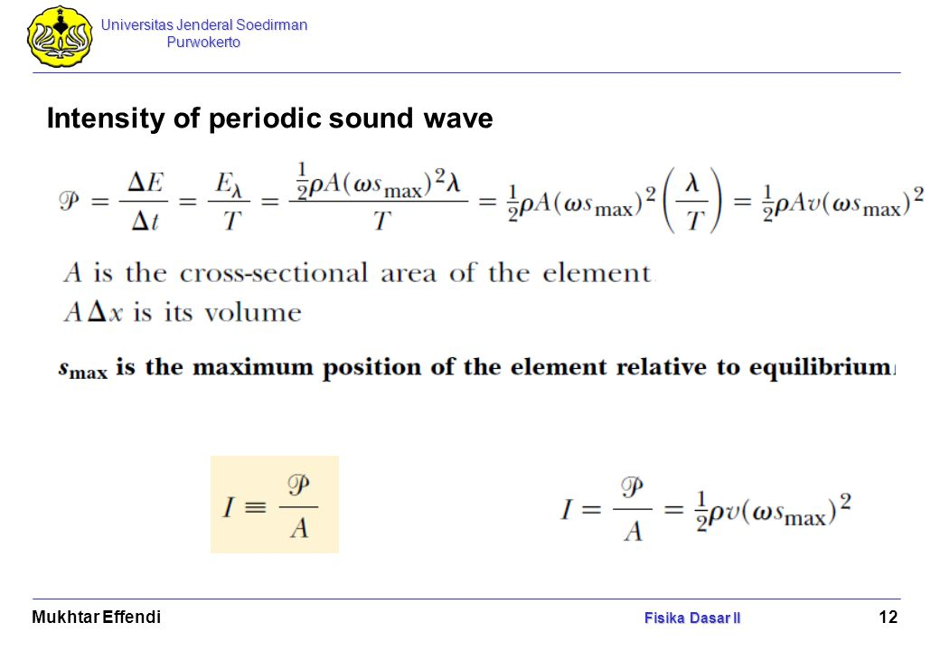 Intensity of periodic sound wave
