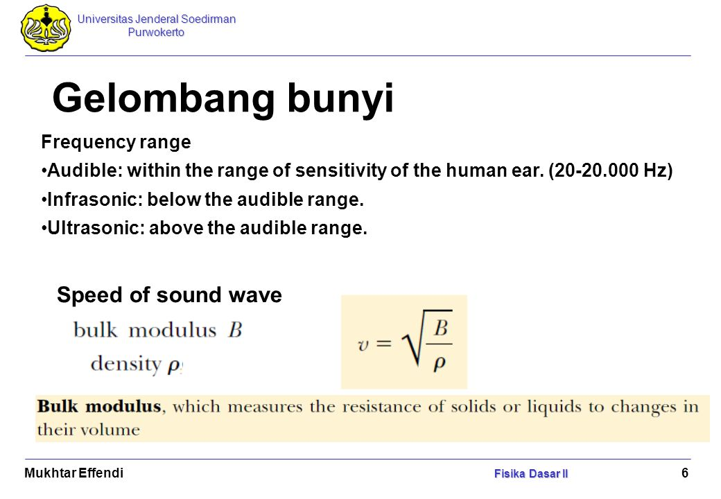 Gelombang bunyi Speed of sound wave Frequency range
