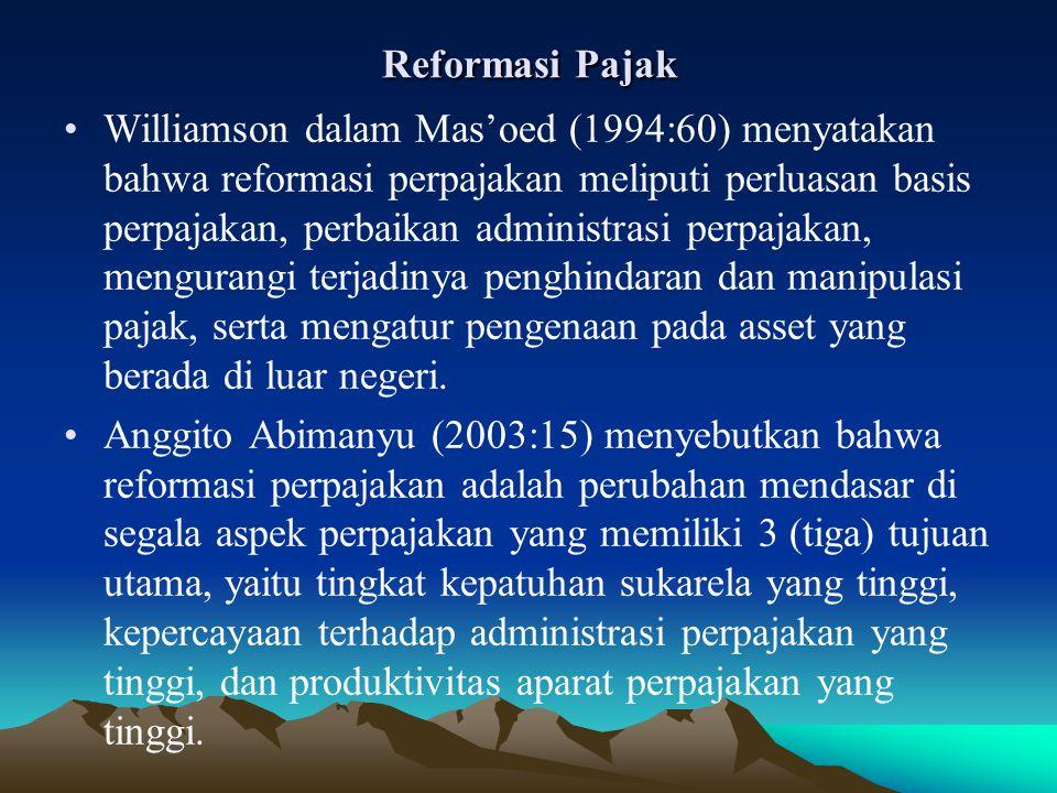 Reformasi Pajak