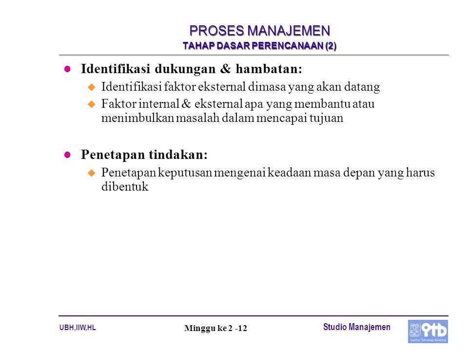 PROSES MANAJEMEN TAHAP DASAR PERENCANAAN (2)