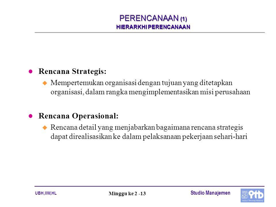 PERENCANAAN (1) HIERARKHI PERENCANAAN