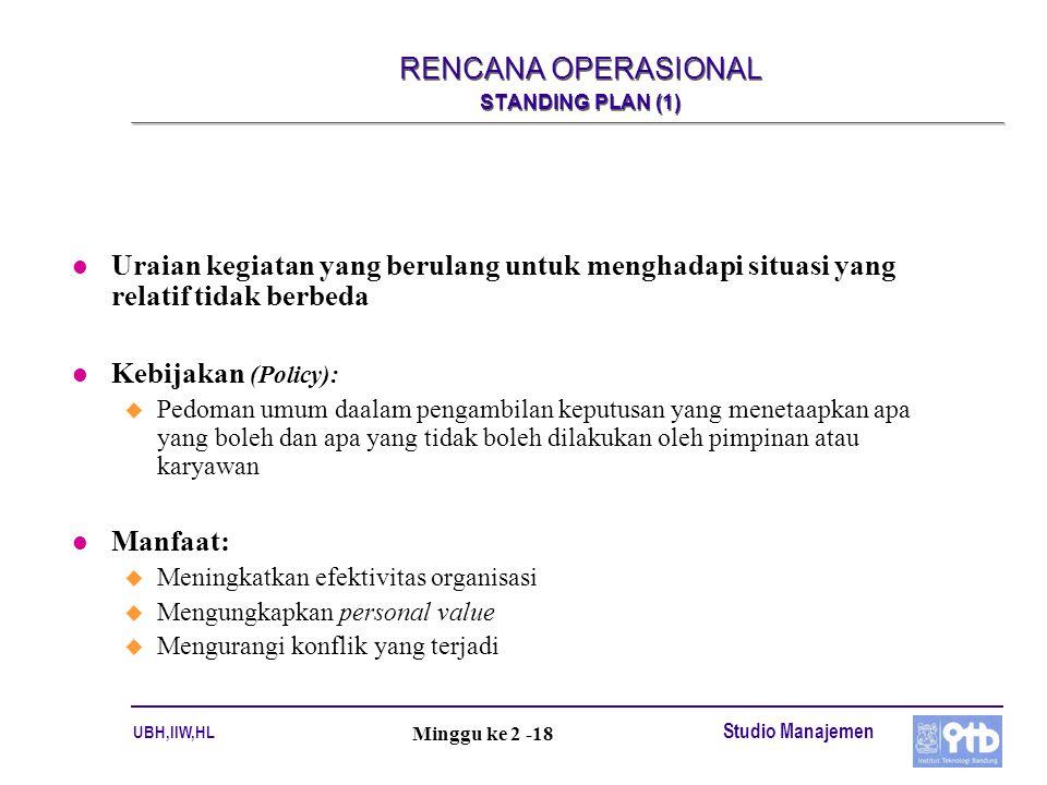 RENCANA OPERASIONAL STANDING PLAN (1)