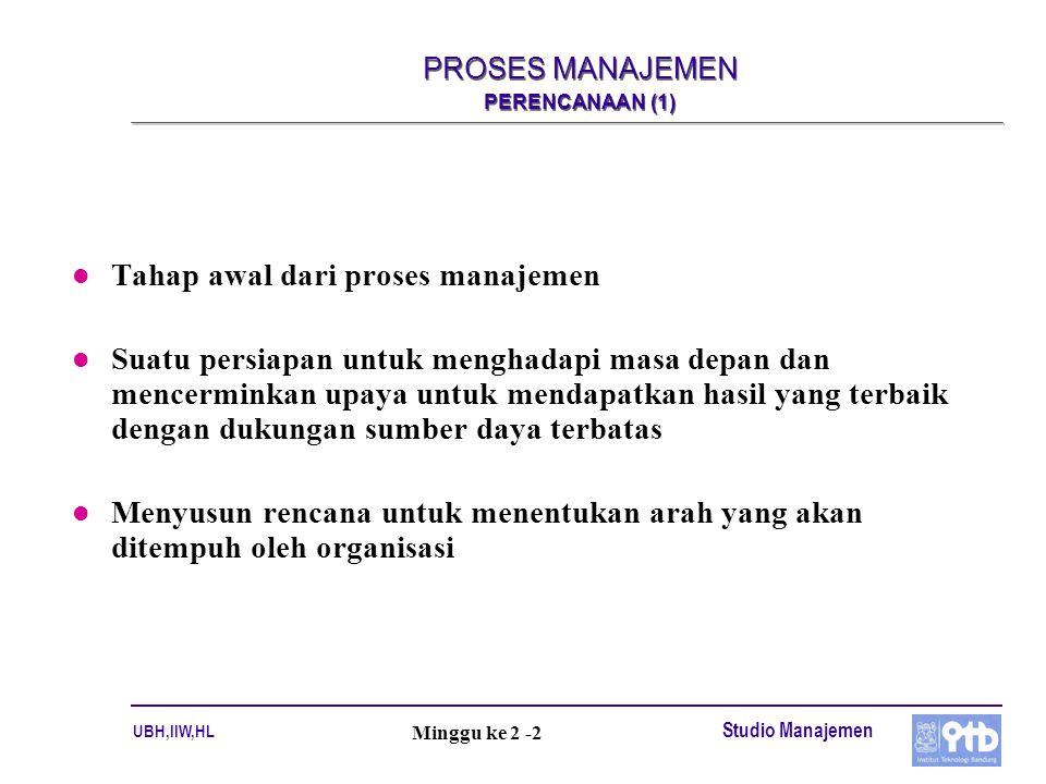 PROSES MANAJEMEN PERENCANAAN (1)