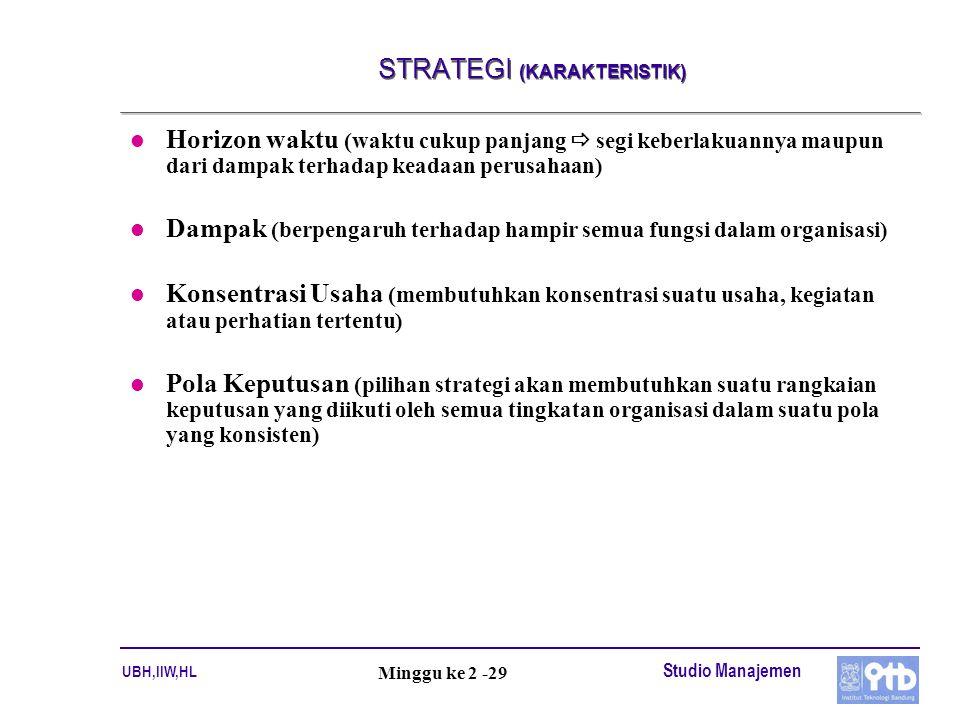 STRATEGI (KARAKTERISTIK)