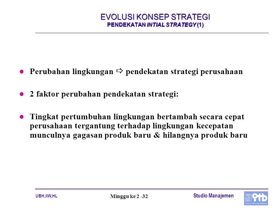 EVOLUSI KONSEP STRATEGI PENDEKATAN INTIAL STRATEGY (1)