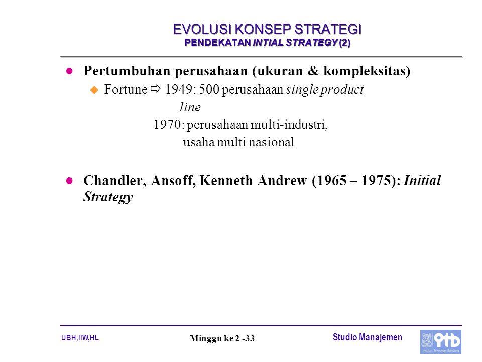 EVOLUSI KONSEP STRATEGI PENDEKATAN INTIAL STRATEGY (2)