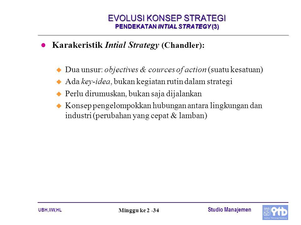EVOLUSI KONSEP STRATEGI PENDEKATAN INTIAL STRATEGY (3)