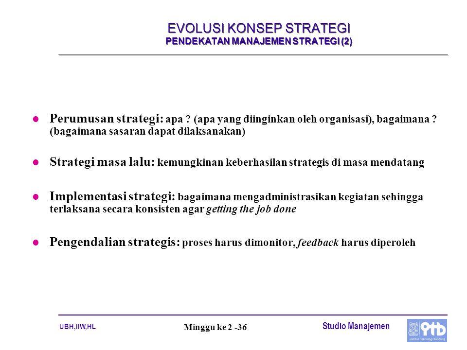 EVOLUSI KONSEP STRATEGI PENDEKATAN MANAJEMEN STRATEGI (2)