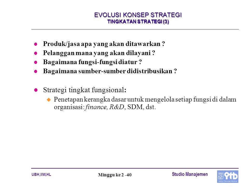 EVOLUSI KONSEP STRATEGI TINGKATAN STRATEGI (3)