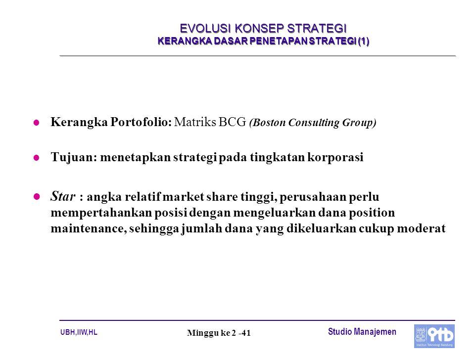 EVOLUSI KONSEP STRATEGI KERANGKA DASAR PENETAPAN STRATEGI (1)