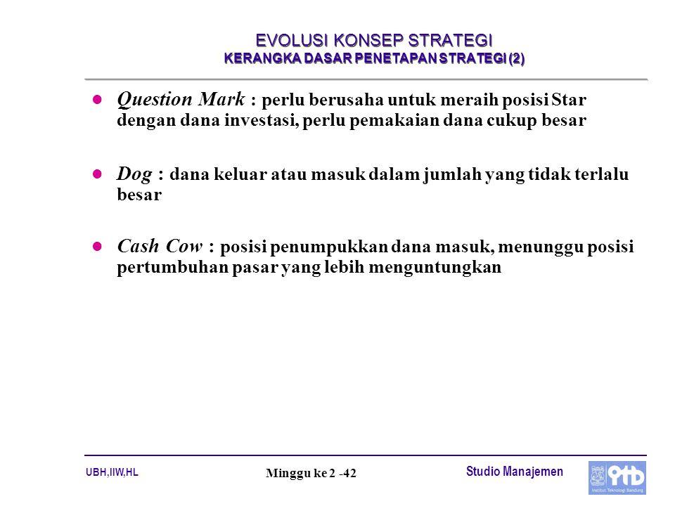 EVOLUSI KONSEP STRATEGI KERANGKA DASAR PENETAPAN STRATEGI (2)