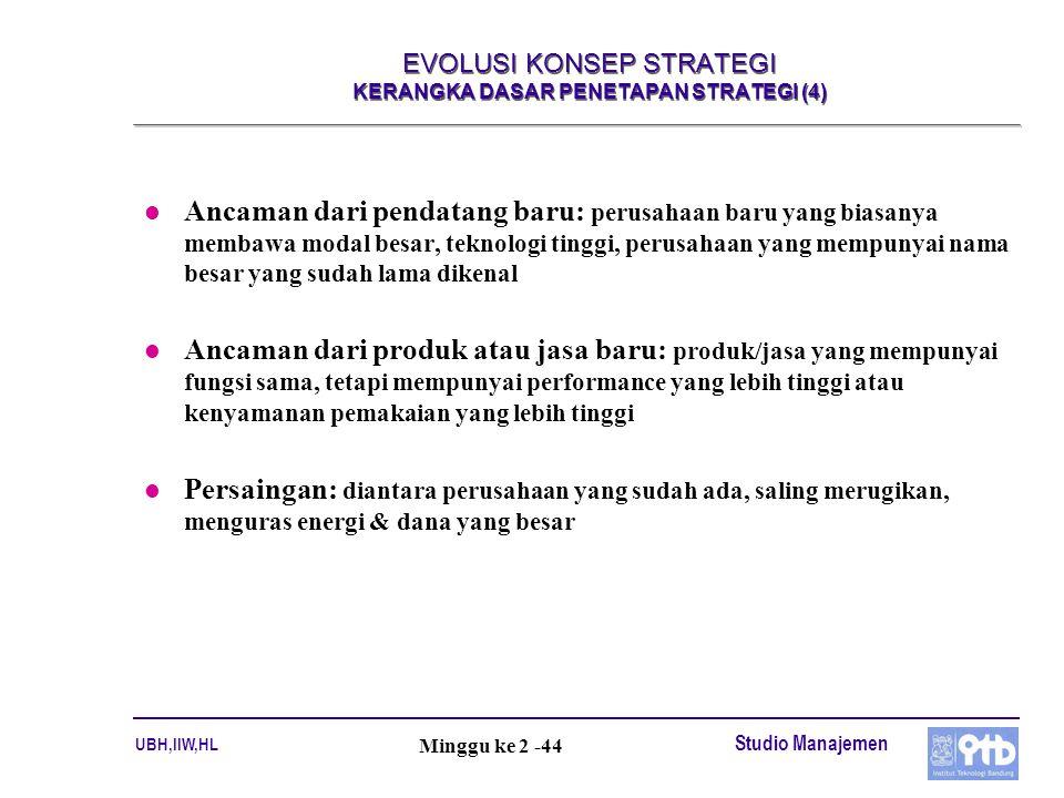 EVOLUSI KONSEP STRATEGI KERANGKA DASAR PENETAPAN STRATEGI (4)
