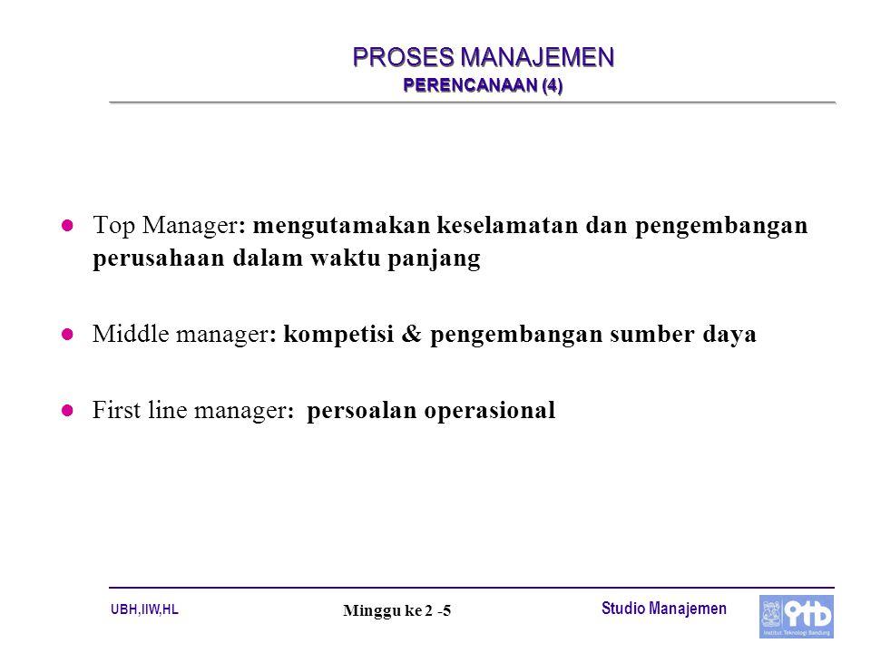PROSES MANAJEMEN PERENCANAAN (4)