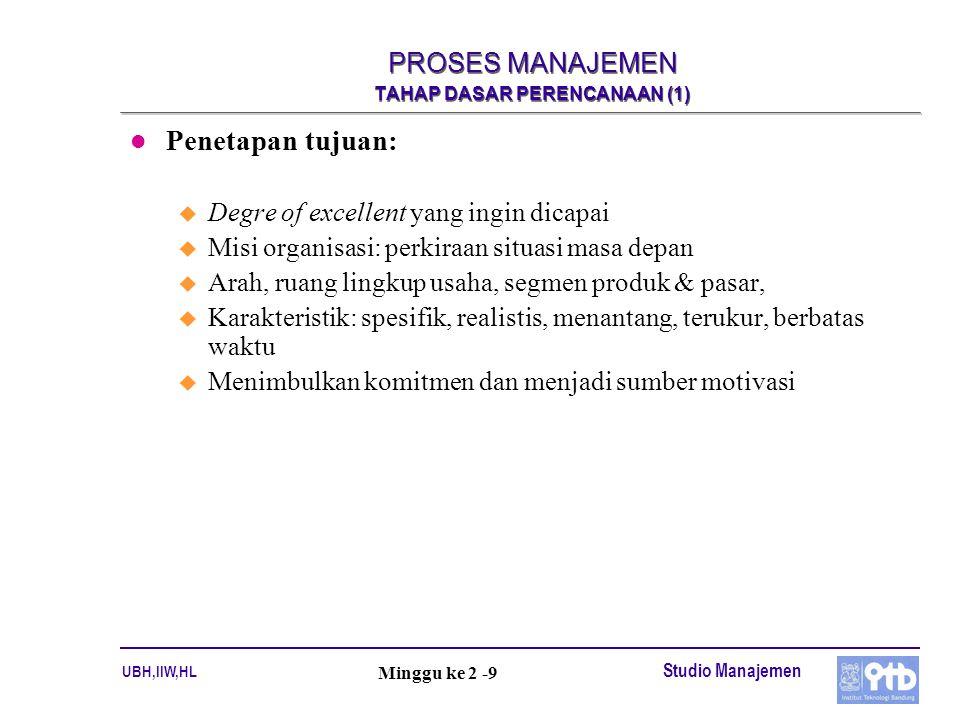 PROSES MANAJEMEN TAHAP DASAR PERENCANAAN (1)
