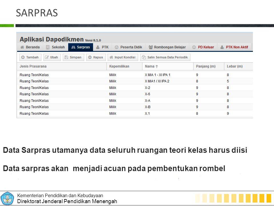 SARPRAS Data Sarpras utamanya data seluruh ruangan teori kelas harus diisi.