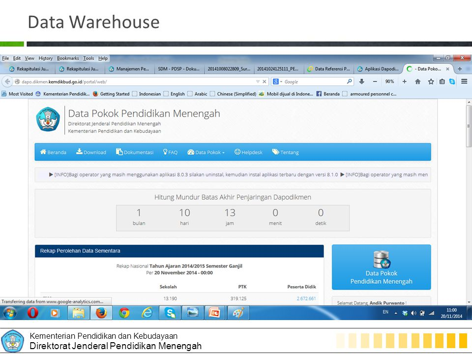 Data Warehouse Sinkronisasi dapat secara ONLINE dan OFFLINE