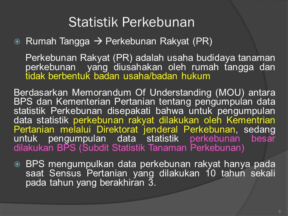 Statistik Perkebunan Rumah Tangga  Perkebunan Rakyat (PR)