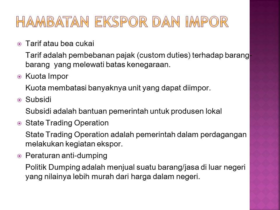 Hambatan Ekspor dan Impor