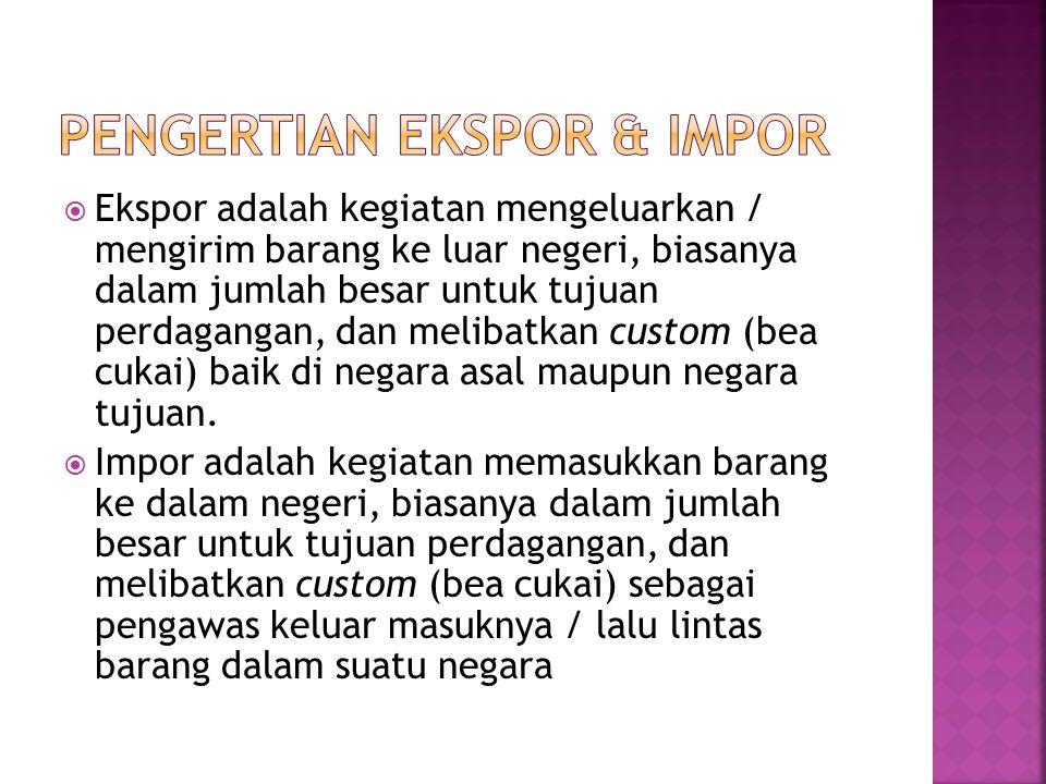 Pengertian Ekspor & Impor