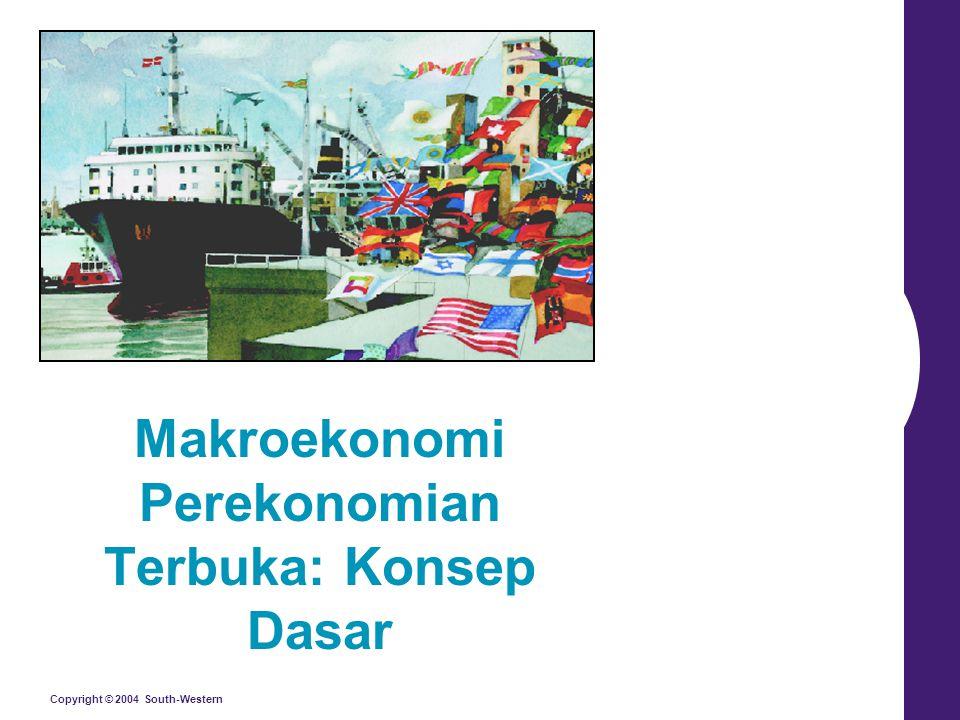 Makroekonomi Perekonomian Terbuka: Konsep Dasar