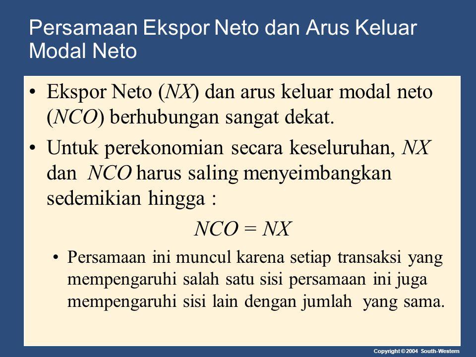 Persamaan Ekspor Neto dan Arus Keluar Modal Neto