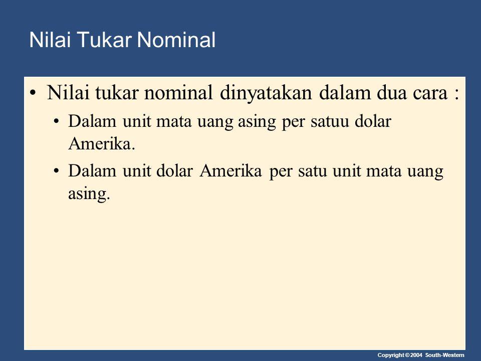 Nilai tukar nominal dinyatakan dalam dua cara :