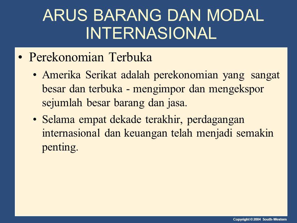 ARUS BARANG DAN MODAL INTERNASIONAL