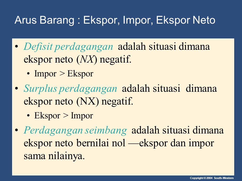 Arus Barang : Ekspor, Impor, Ekspor Neto