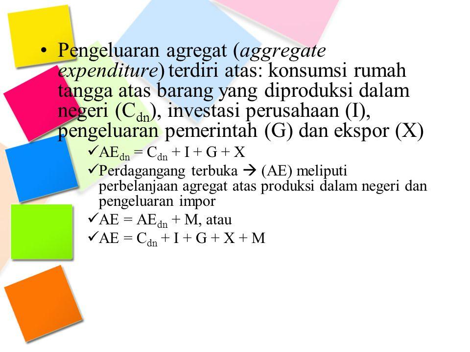 Pengeluaran agregat (aggregate expenditure) terdiri atas: konsumsi rumah tangga atas barang yang diproduksi dalam negeri (Cdn), investasi perusahaan (I), pengeluaran pemerintah (G) dan ekspor (X)