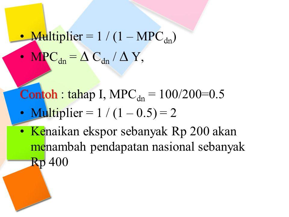 Multiplier = 1 / (1 – MPCdn)