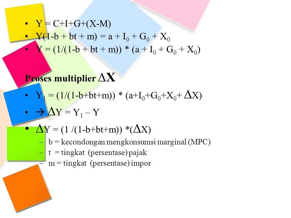 ∆Y = (1 /(1-b+bt+m)) *(∆X)